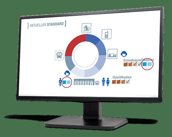 Grafik Bildschirm Digitalalarm einfach erklärt