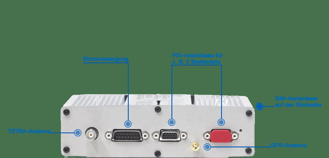 Infografik SRG3900 Mobilgerät