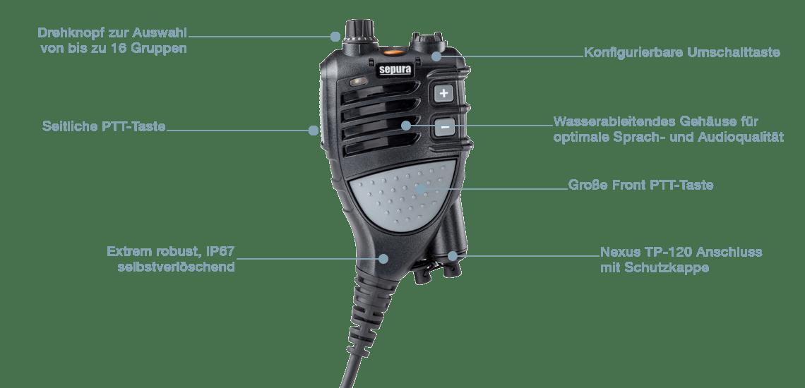 Lautspecher-Mikrofon OptiVo Infografik